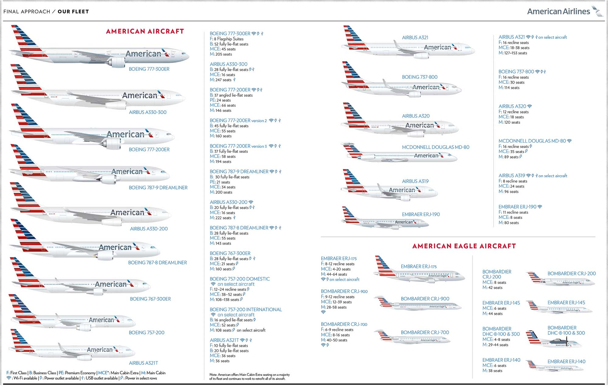 American Airlines Airbus A321 Seating Chart Ruaya My Dream Co
